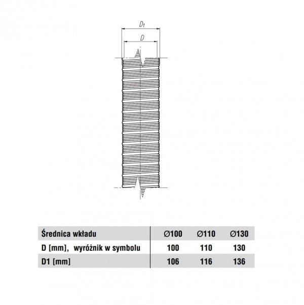 Wkład spalinowy KELLER kwasoodporny elastyczny rysunek
